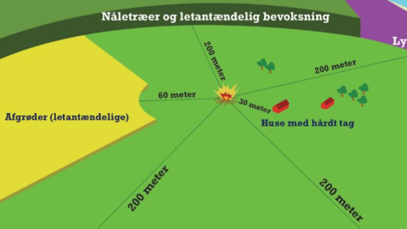 Foto: Beredskabsstyrelsen via Slagelse Brand og Redning