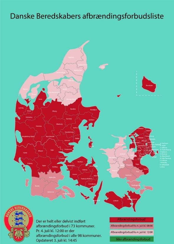 Grafik: Danske Beredskaber
