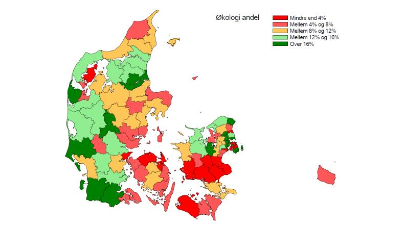 Grafik: Landbrugsstyrelsen