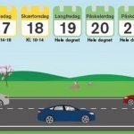 Tæt trafik på udvalgte dage i påsken