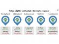 Grafik: Mikonomi.dk